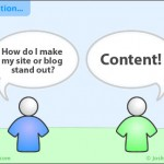 Your Online Content Hit List