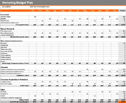 Restaurant Budget Template Excel Wordpress Themes Gala The Big – Restaurant Budget Template