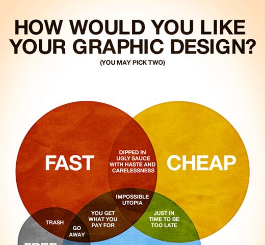 1..graphic-designers-web-designers-infographics