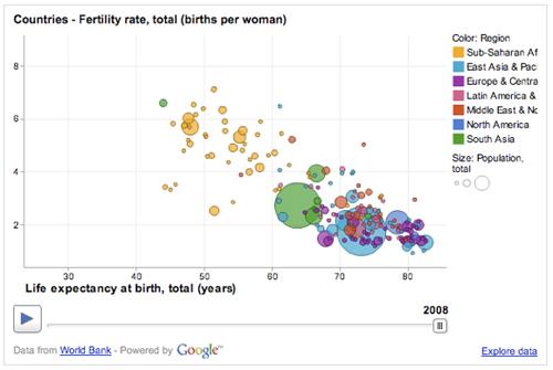 data graphics