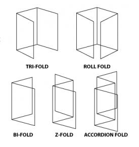 trifoldbifold