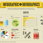 Key Trends That Will Shape the Future of Infographics