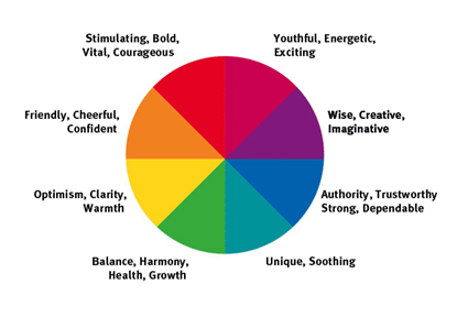 http://parse.howdesign.com/wp-content/uploads/emo_color_wheel.gif