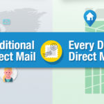 EDDM vs Traditional Mail Services [Infographic]