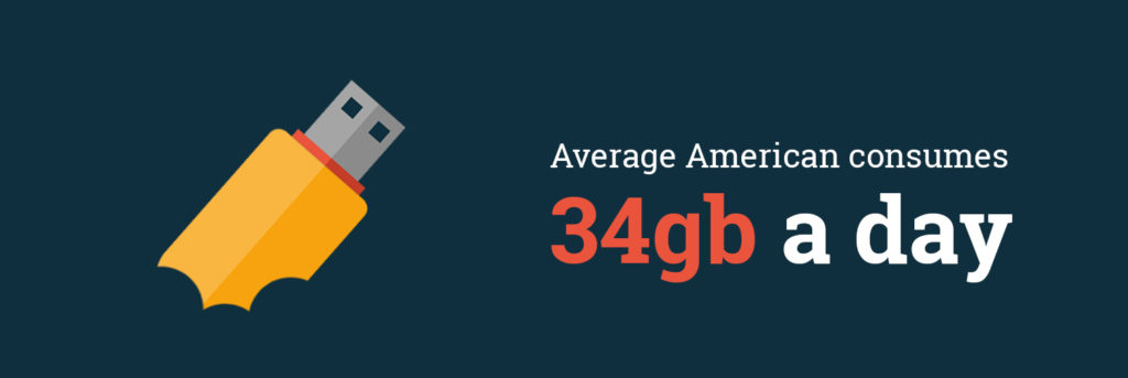 Note on American data consumption